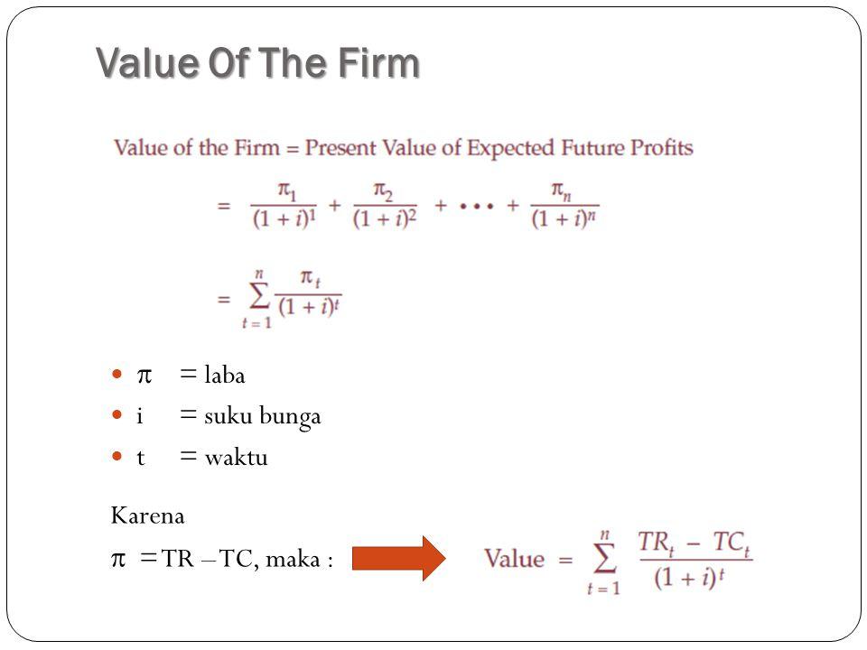 Value Of The Firm  = laba i = suku bunga t = waktu Karena  = TR – TC, maka :
