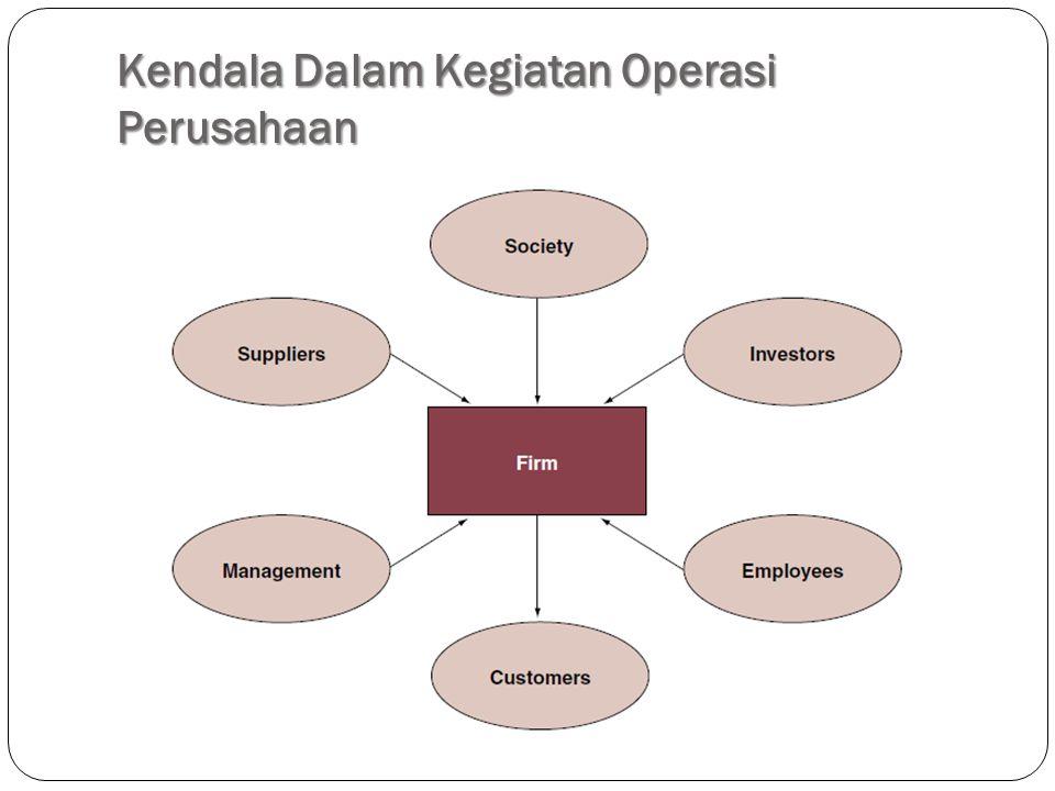Kendala Dalam Kegiatan Operasi Perusahaan