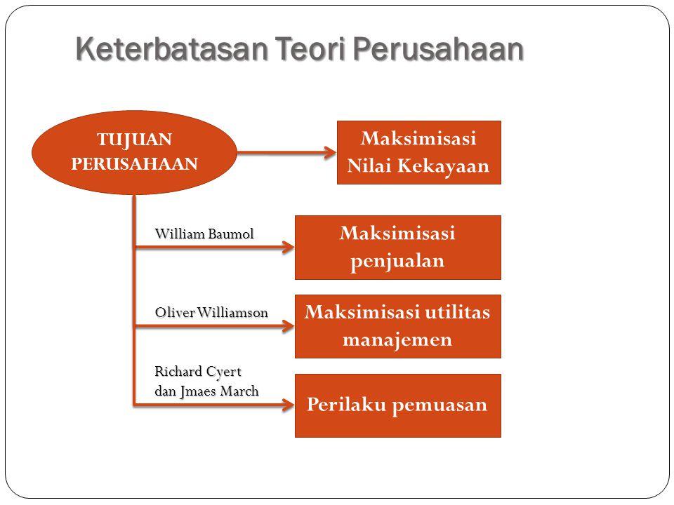 Keterbatasan Teori Perusahaan TUJUAN PERUSAHAAN Maksimisasi Nilai Kekayaan Maksimisasi penjualan Perilaku pemuasan Maksimisasi utilitas manajemen Will