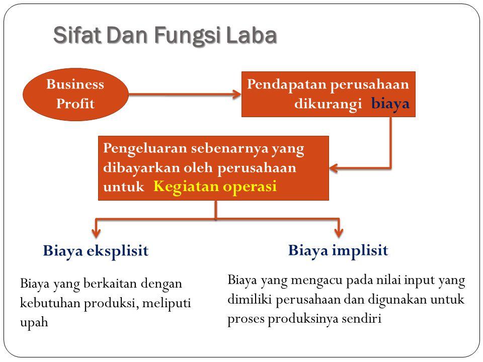 Sifat Dan Fungsi Laba Business Profit Pendapatan perusahaan dikurangi biaya Pengeluaran sebenarnya yang dibayarkan oleh perusahaan untuk Kegiatan oper