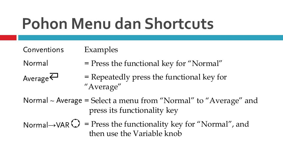 Pohon Menu dan Shortcuts