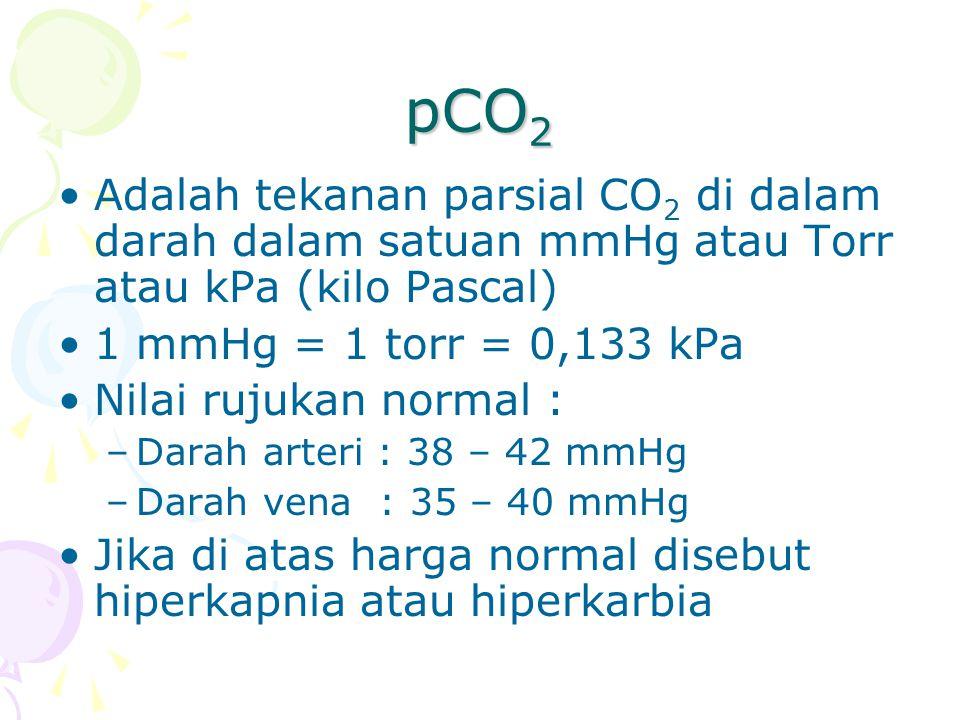 pCO 2 Adalah tekanan parsial CO 2 di dalam darah dalam satuan mmHg atau Torr atau kPa (kilo Pascal) 1 mmHg = 1 torr = 0,133 kPa Nilai rujukan normal : –Darah arteri : 38 – 42 mmHg –Darah vena : 35 – 40 mmHg Jika di atas harga normal disebut hiperkapnia atau hiperkarbia