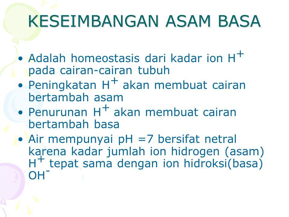 pO2 Adalah tekanan parsial gas O2 di dalam darah dalam satuan mmHg atau torr/ kPa Nilai rujukan normal –Darah arteri : 85 -100 mmHg –Darah vena : 35 – 40 mmHg Atas dasar umur : pO2 = -{ 0,27 X umur }+ 104