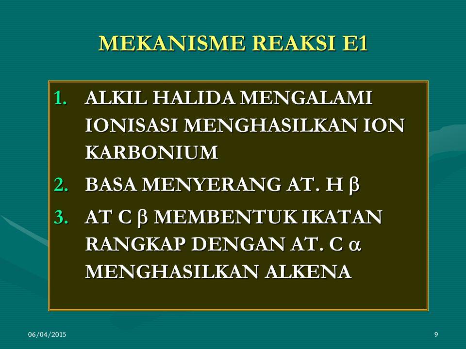 06/04/20159 MEKANISME REAKSI E1 1.ALKIL HALIDA MENGALAMI IONISASI MENGHASILKAN ION KARBONIUM 2.BASA MENYERANG AT.