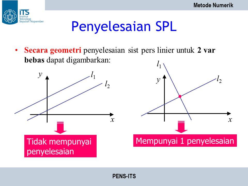 Metode Numerik PENS-ITS Secara geometri penyelesaian sist pers linier untuk 2 var bebas dapat digambarkan: Penyelesaian SPL l1l1 l2l2 l1l1 l2l2 Mempun