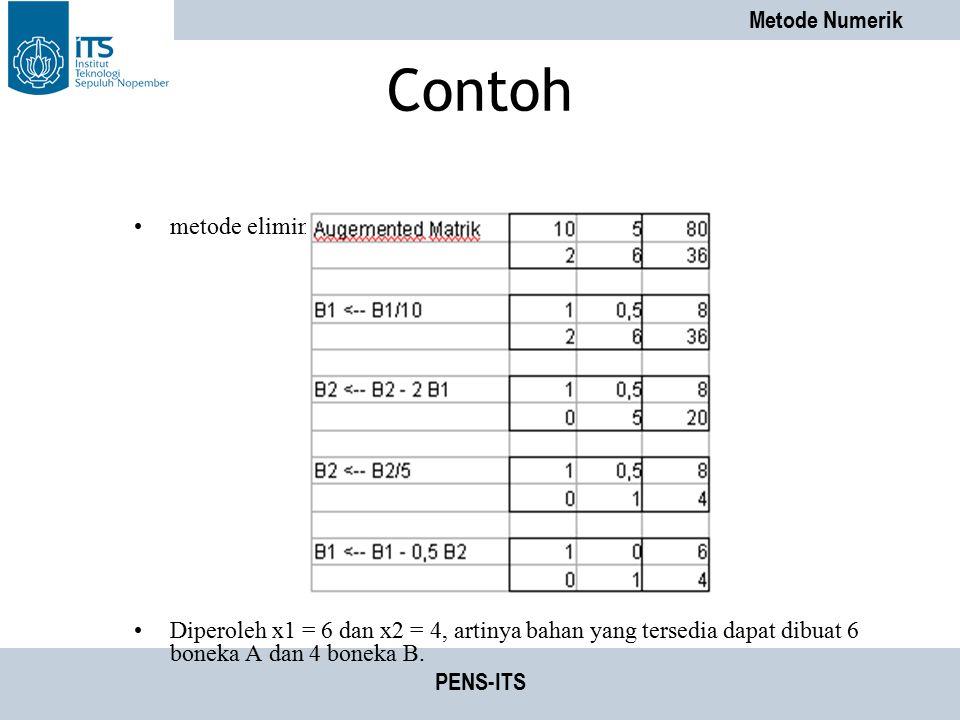Metode Numerik PENS-ITS Contoh metode eliminasi Gauss-Jordan Diperoleh x1 = 6 dan x2 = 4, artinya bahan yang tersedia dapat dibuat 6 boneka A dan 4 bo