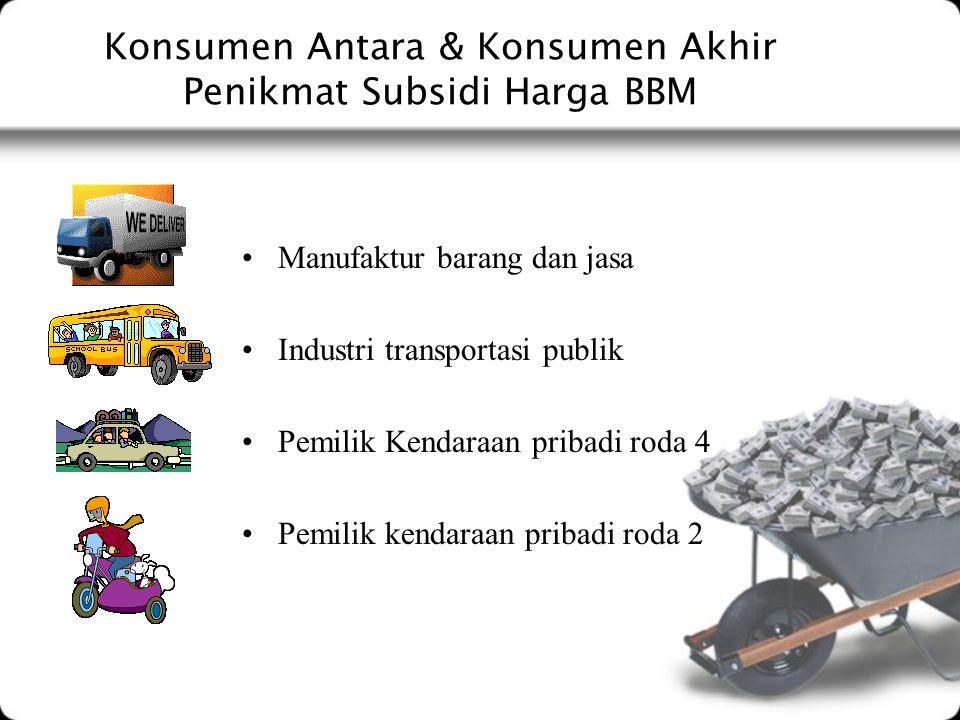 Konsumen Antara & Konsumen Akhir Penikmat Subsidi Harga BBM Manufaktur barang dan jasa Industri transportasi publik Pemilik Kendaraan pribadi roda 4 P