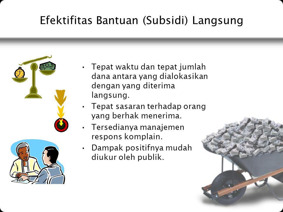 Beban Kenaikan Harga Barang/Jasa Akibat mekanisme Pasar Ainal mafar.