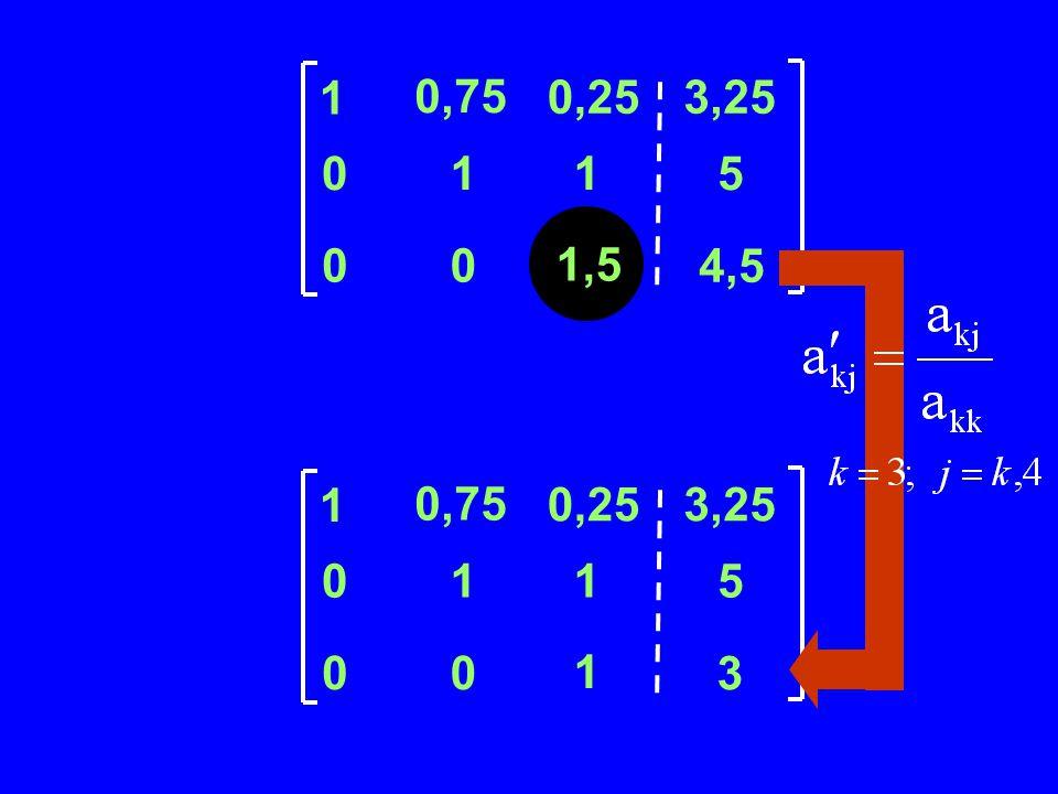 0115 00 1,5 4,5 1 0,75 0,253,25 0 2,50 12,5 0 -1,25 0,25 -1,75 1 0,75 0,253,25