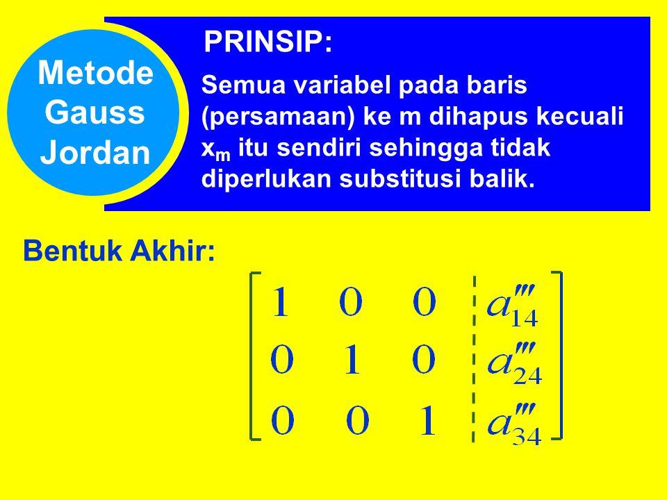 SUBSTITUSI BALIK x 2 = 5 – x 3 = 5 – 3 = 2 x 1 = 3,25 – (0,75x 2 + 0,25x 3 ) = 1 x 3 = 3 0115 001 3 10.750.253.25