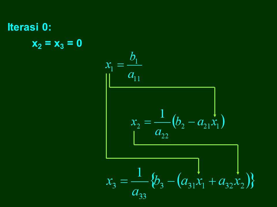 (3) (2) (1) (1): (2): (3): Metode Iterasi Gauss Seidel