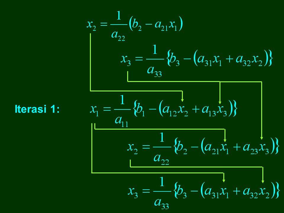 x 2 = x 3 = 0 Iterasi 0: