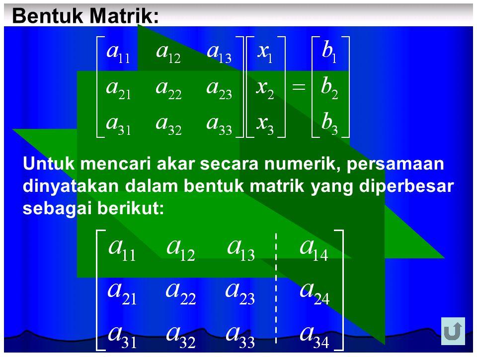 Akar Persamaan:  Adalah pasangan bilangan berurutan (x 1,x 2,x 3 ) yang memenuhi SPL itu.  Adalah titik potong/pertemuan ketiga bidang datar (untuk