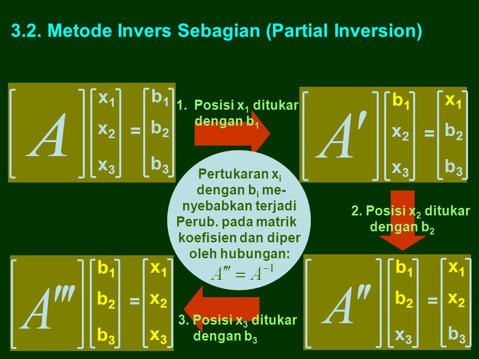 0 1 0 2/3 -2/3 1/15 -2/15 1/3 7/15 -2/3 1/15 Jadi Invers matrik A adalah 01 00 1 0 A -1 = 1 0 2/5 -3/10 0 1/2 011-1/5 003/2 1 0 -1/22/5 2/3 -2/3 1/15