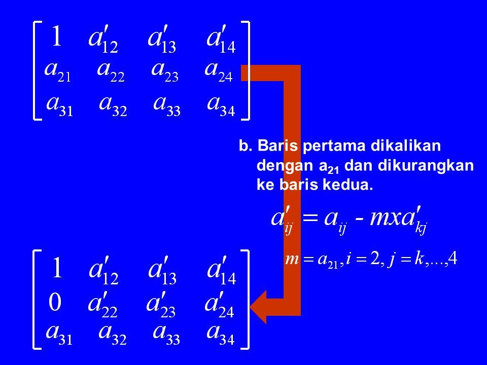 ELIMINASI MAJU 1. Eliminasi x 1 dalam (2) dan (3) a.Baris pertama dibagi dengan a 11
