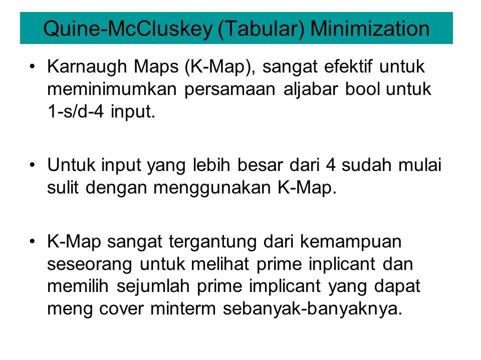 Quine-McCluskey (Tabular) Minimization Karnaugh Maps (K-Map), sangat efektif untuk meminimumkan persamaan aljabar bool untuk 1-s/d-4 input. Untuk inpu