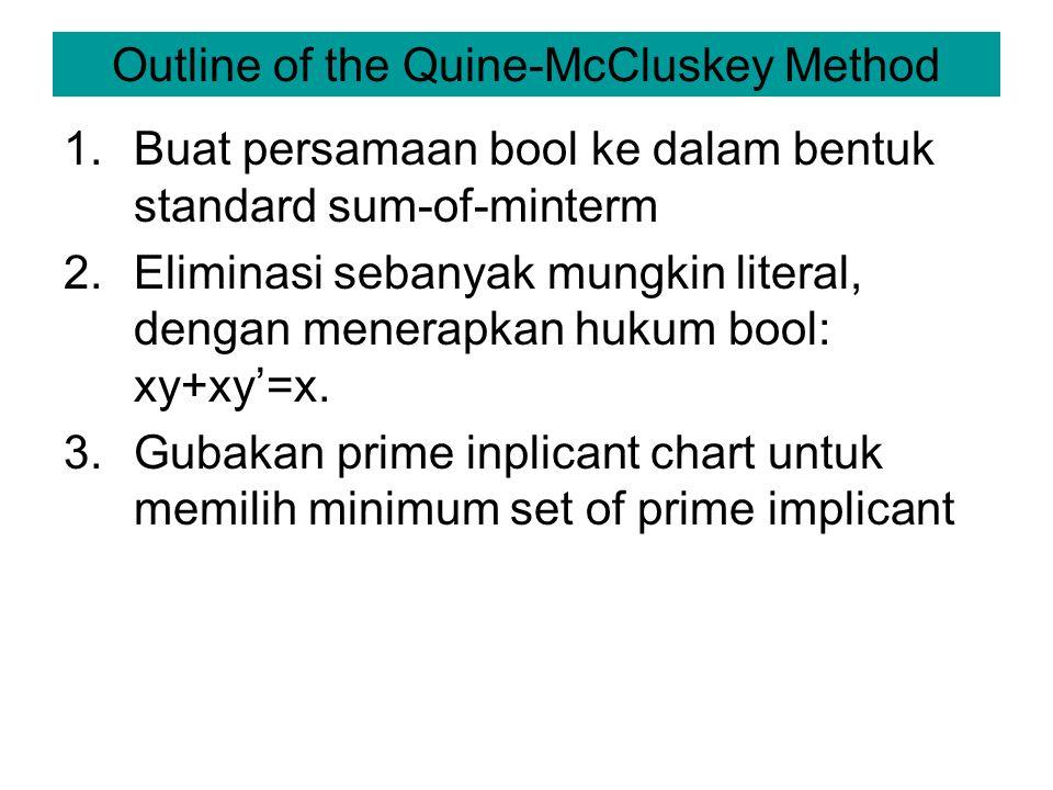 Outline of the Quine-McCluskey Method 1.Buat persamaan bool ke dalam bentuk standard sum-of-minterm 2.Eliminasi sebanyak mungkin literal, dengan menerapkan hukum bool: xy+xy'=x.