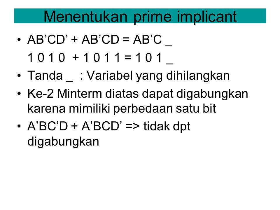 Menentukan prime implicant AB'CD' + AB'CD = AB'C _ 1 0 1 0 + 1 0 1 1 = 1 0 1 _ Tanda _ : Variabel yang dihilangkan Ke-2 Minterm diatas dapat digabungk