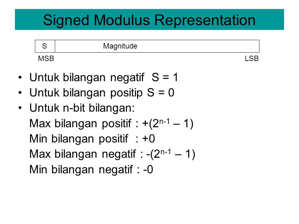 Signed Modulus Representation Untuk bilangan negatif S = 1 Untuk bilangan positip S = 0 Untuk n-bit bilangan: Max bilangan positif : +(2 n-1 – 1) Min bilangan positif : +0 Max bilangan negatif : -(2 n-1 – 1) Min bilangan negatif : -0 S Magnitude MSBLSB