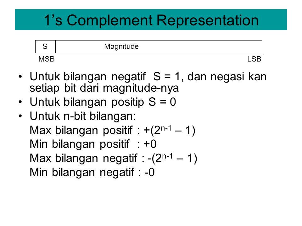 1's Complement Representation Untuk bilangan negatif S = 1, dan negasi kan setiap bit dari magnitude-nya Untuk bilangan positip S = 0 Untuk n-bit bilangan: Max bilangan positif : +(2 n-1 – 1) Min bilangan positif : +0 Max bilangan negatif : -(2 n-1 – 1) Min bilangan negatif : -0 S Magnitude MSBLSB