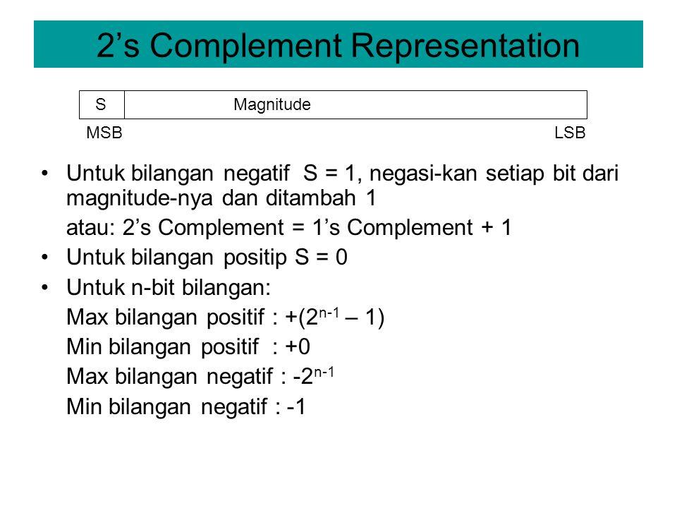 2's Complement Representation Untuk bilangan negatif S = 1, negasi-kan setiap bit dari magnitude-nya dan ditambah 1 atau: 2's Complement = 1's Complement + 1 Untuk bilangan positip S = 0 Untuk n-bit bilangan: Max bilangan positif : +(2 n-1 – 1) Min bilangan positif : +0 Max bilangan negatif : -2 n-1 Min bilangan negatif : -1 S Magnitude MSBLSB