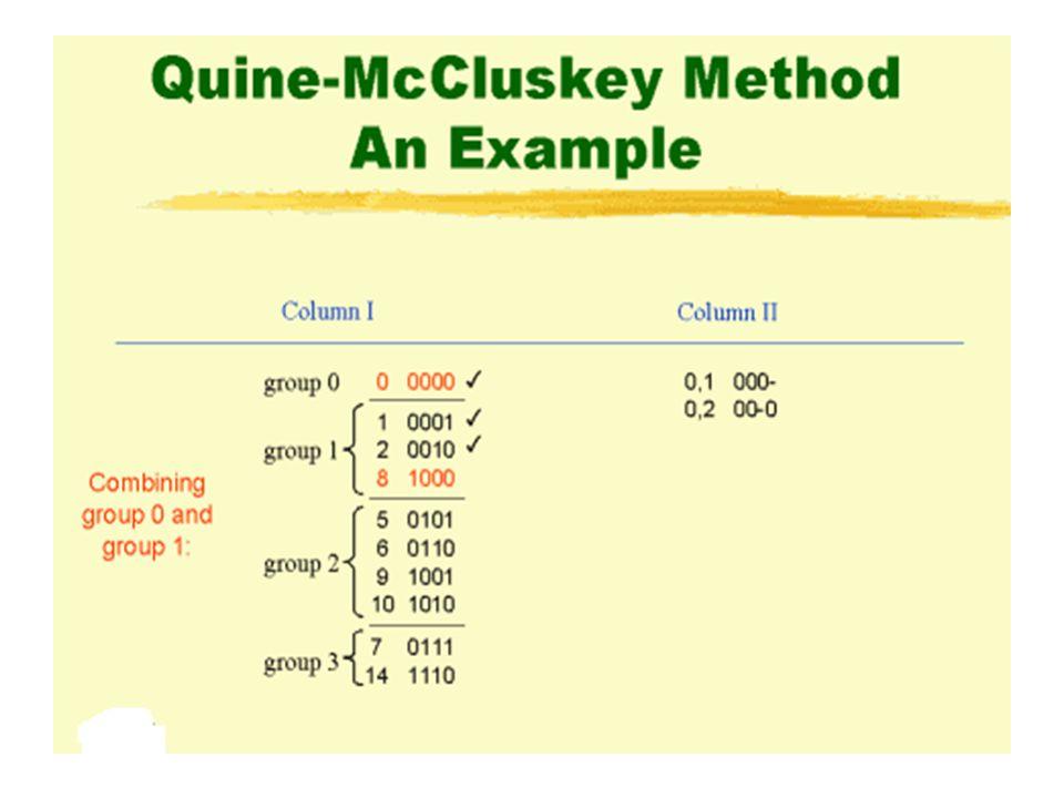 Fixed Point Arithmetic Bilangan tidak bertanda (unsigned number) –Selelu positip –Bobot bilangan : semua bit merepresentasikan magnitude Bilangan bertanda (signed number) –MSB = 0 berarti positip –MSB = 1 berarti negatip