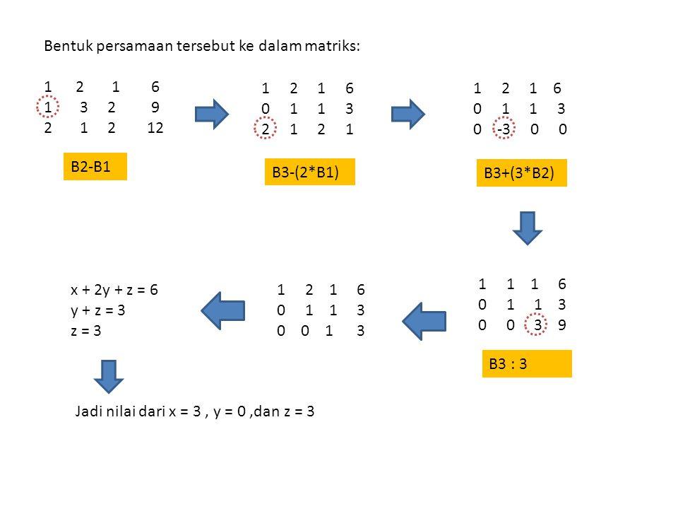 Bentuk persamaan tersebut ke dalam matriks: 1 2 1 6 1 3 2 9 2 1 2 12 1 2 1 6 0 1 1 3 2 1 B2-B1 1 2 1 6 0 1 1 3 0 -3 0 0 B3-(2*B1) 1 1 1 6 0 1 1 3 0 0