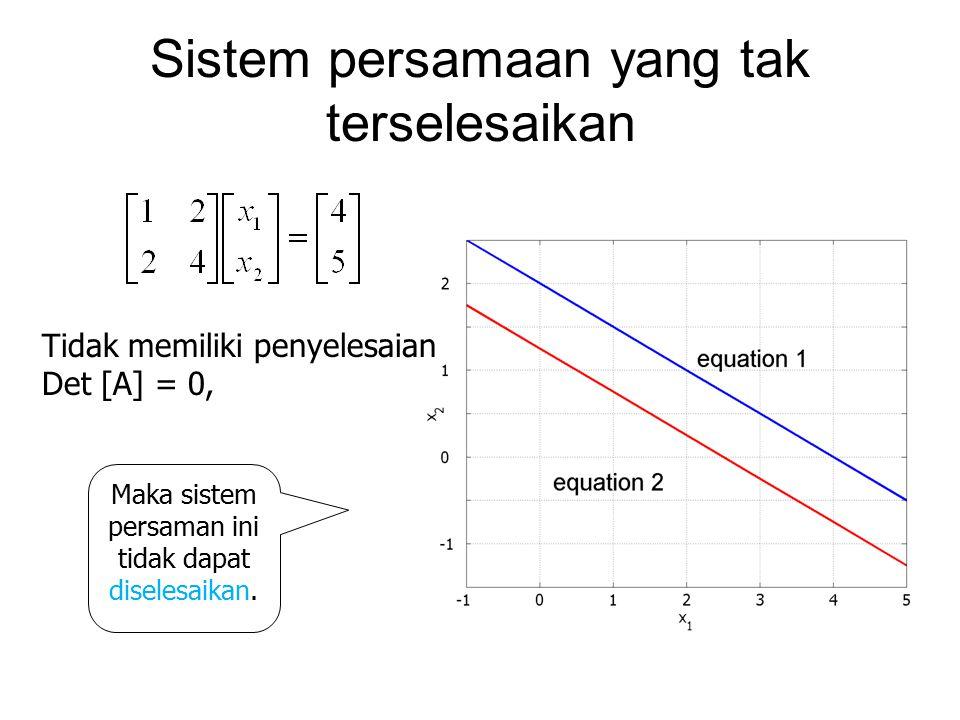 Sistem persamaan yang tak terselesaikan Tidak memiliki penyelesaian Det [A] = 0, Maka sistem persaman ini tidak dapat diselesaikan.