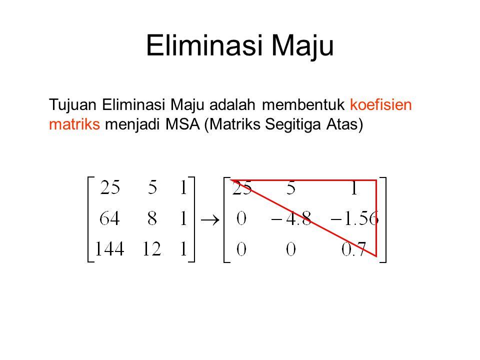 Eliminasi Maju Tujuan Eliminasi Maju adalah membentuk koefisien matriks menjadi MSA (Matriks Segitiga Atas)