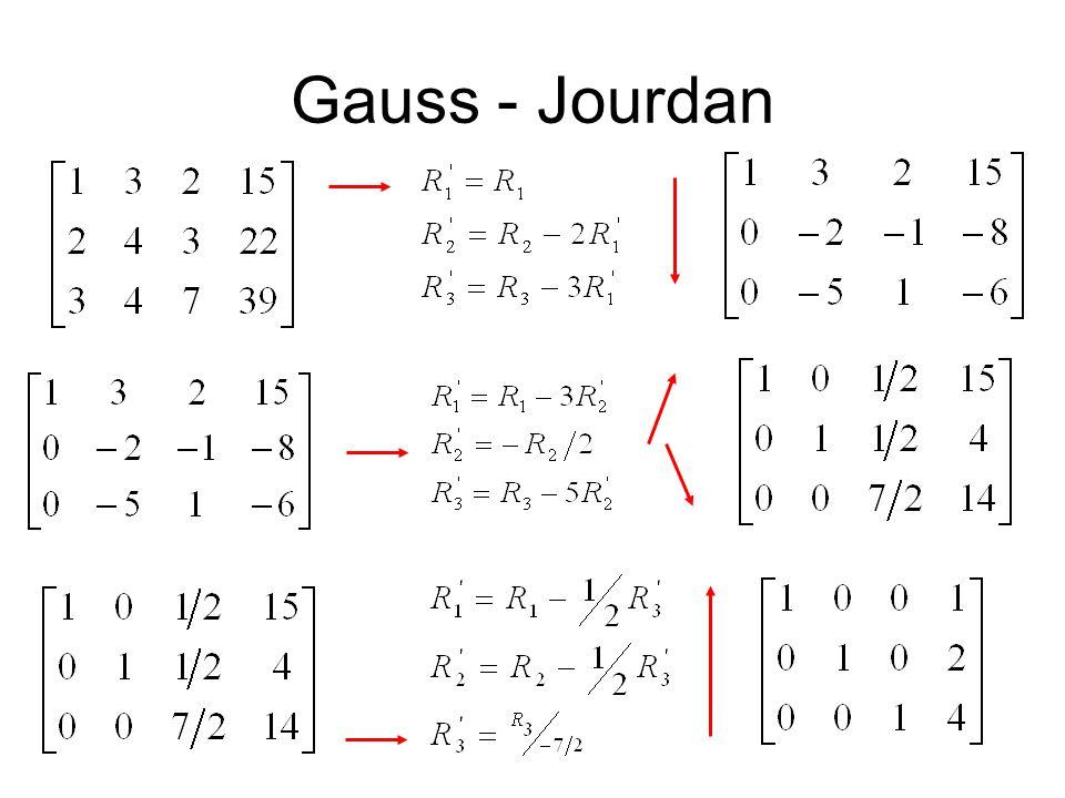 Gauss - Jourdan