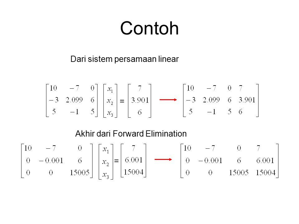 Contoh Dari sistem persamaan linear = Akhir dari Forward Elimination =