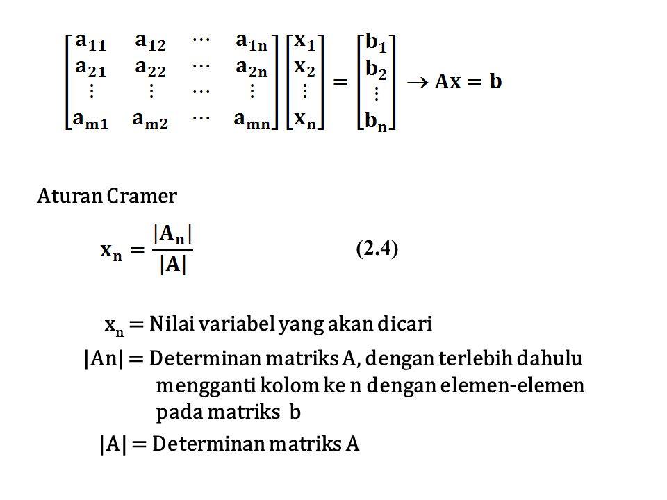 Aturan Cramer x n = Nilai variabel yang akan dicari |An| = Determinan matriks A, dengan terlebih dahulu mengganti kolom ke n dengan elemen-elemen pada