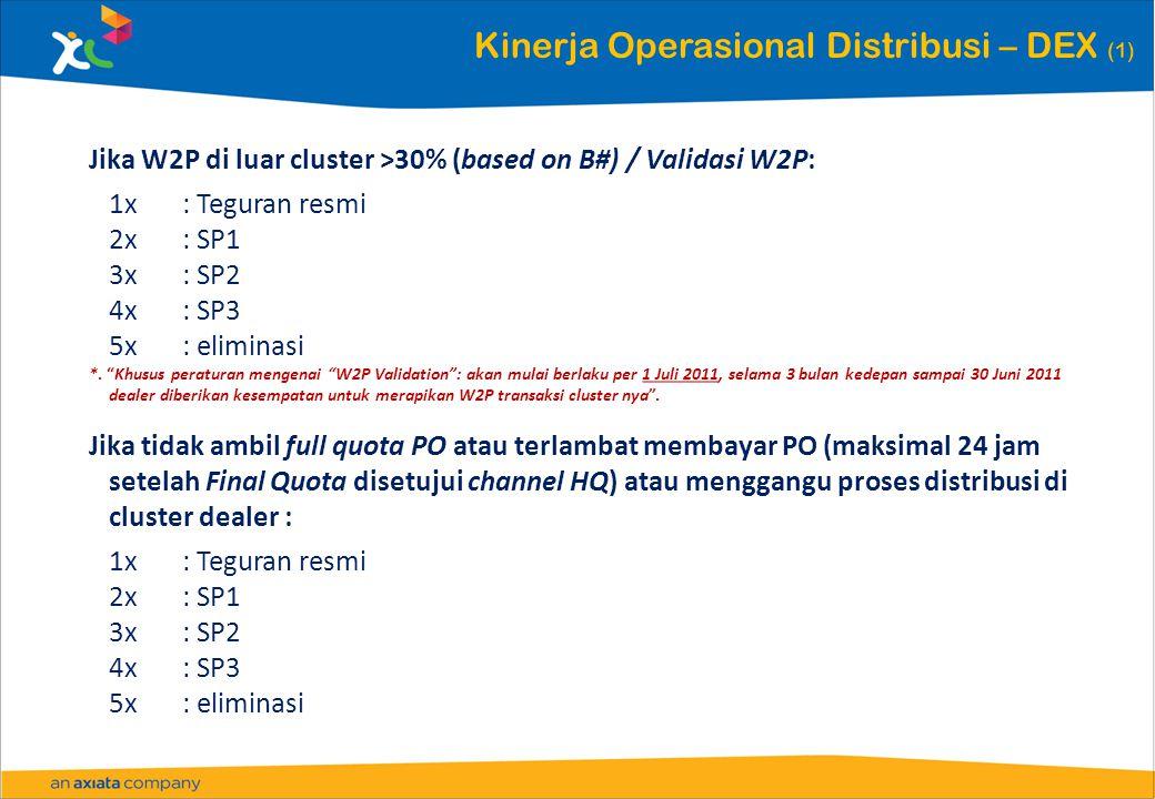 Kinerja Operasional Distribusi – DEX (1) Jika W2P di luar cluster >30% (based on B#) / Validasi W2P: 1x: Teguran resmi 2x: SP1 3x: SP2 4x: SP3 5x: eliminasi *.