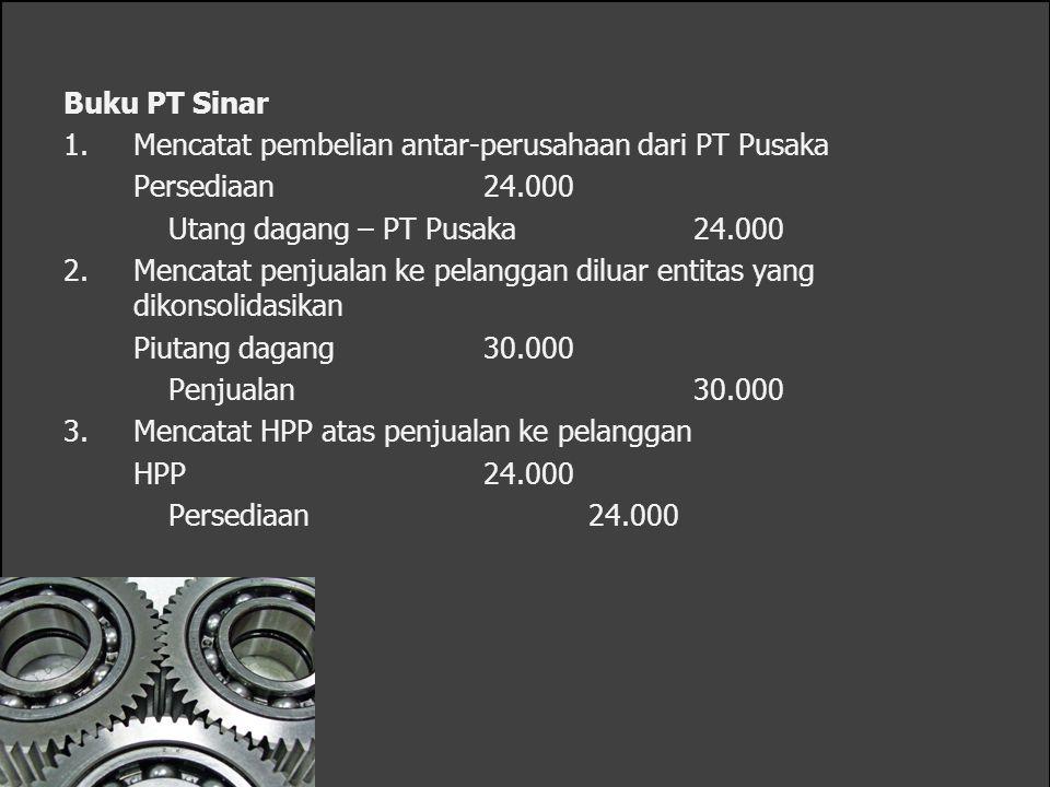 Buku PT Sinar 1.Mencatat pembelian antar-perusahaan dari PT Pusaka Persediaan24.000 Utang dagang – PT Pusaka24.000 2.Mencatat penjualan ke pelanggan d