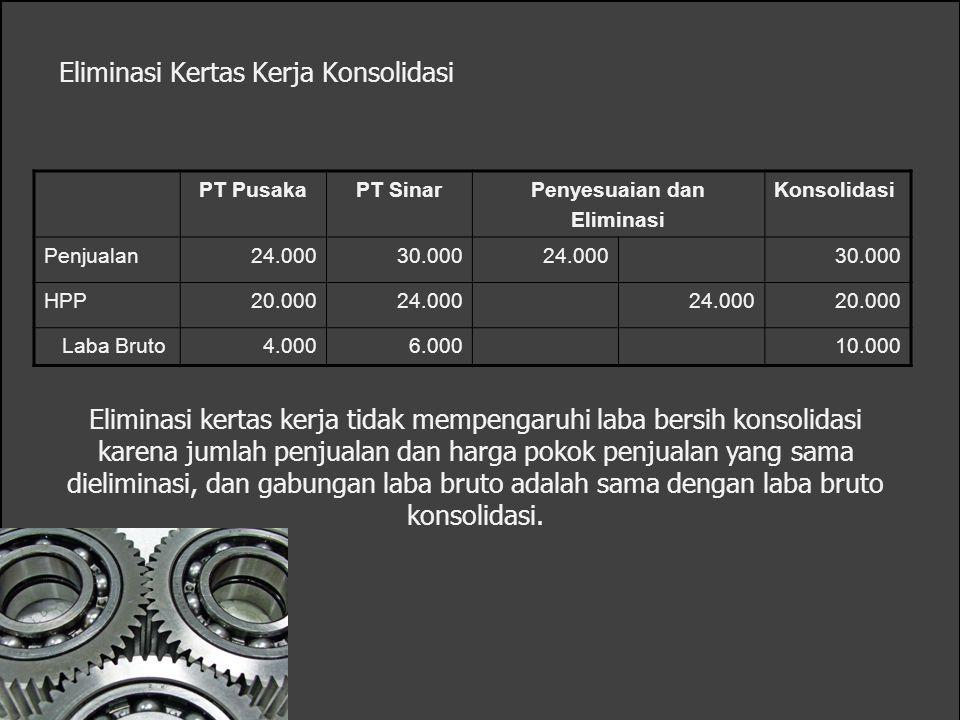 Eliminasi Kertas Kerja Konsolidasi PT PusakaPT SinarPenyesuaian dan Eliminasi Konsolidasi Penjualan24.00030.00024.00030.000 HPP20.00024.000 20.000 Lab