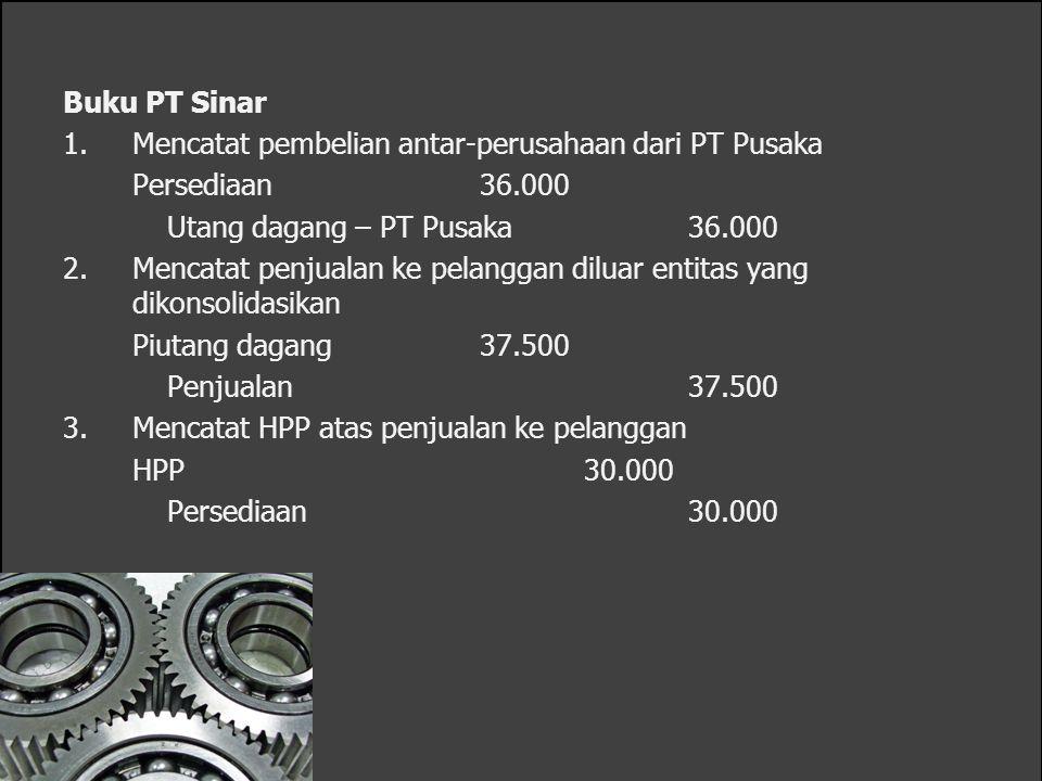 Buku PT Sinar 1.Mencatat pembelian antar-perusahaan dari PT Pusaka Persediaan36.000 Utang dagang – PT Pusaka36.000 2.Mencatat penjualan ke pelanggan d