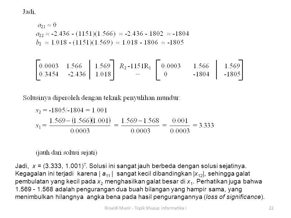 Rinaldi Munir - Topik Khusus Informatika I22 Jadi, x = (3.333, 1.001) T. Solusi ini sangat jauh berbeda dengan solusi sejatinya. Kegagalan ini terjadi