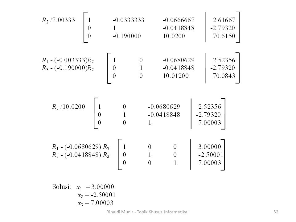 Rinaldi Munir - Topik Khusus Informatika I32