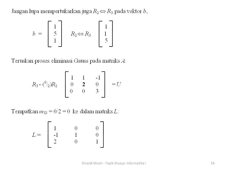 Rinaldi Munir - Topik Khusus Informatika I54