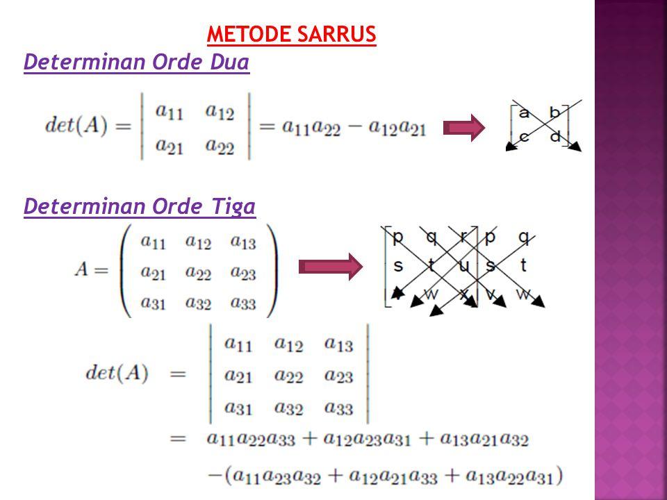 METODE SARRUS Determinan Orde Tiga Determinan Orde Dua