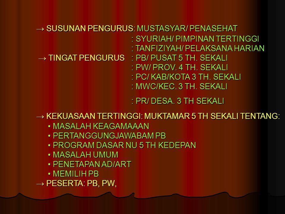 → SUSUNAN PENGURUS: MUSTASYAR/ PENASEHAT : SYURIAH/ PIMPINAN TERTINGGI : TANFIZIYAH/ PELAKSANA HARIAN → TINGAT PENGURUS: PB/ PUSAT 5 TH. SEKALI → TING