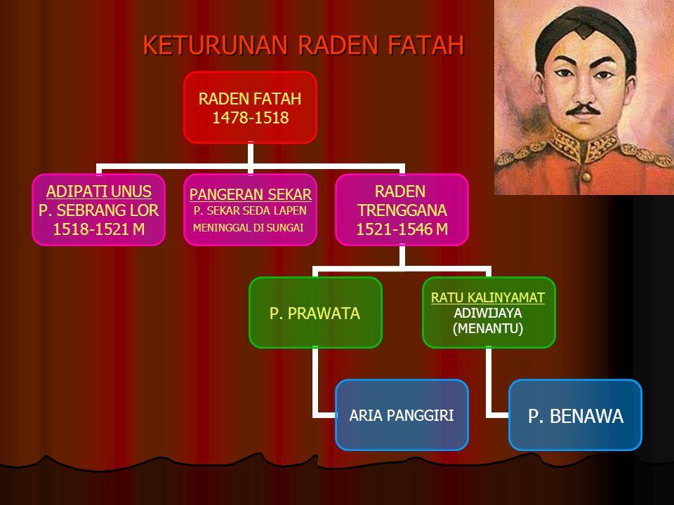KETURUNAN RADEN FATAH RADEN FATAH 1478-1518 ADIPATI UNUS P. SEBRANG LOR 1518-1521 M PANGERAN SEKAR P. SEKAR SEDA LAPEN MENINGGAL DI SUNGAI RADEN TRENG