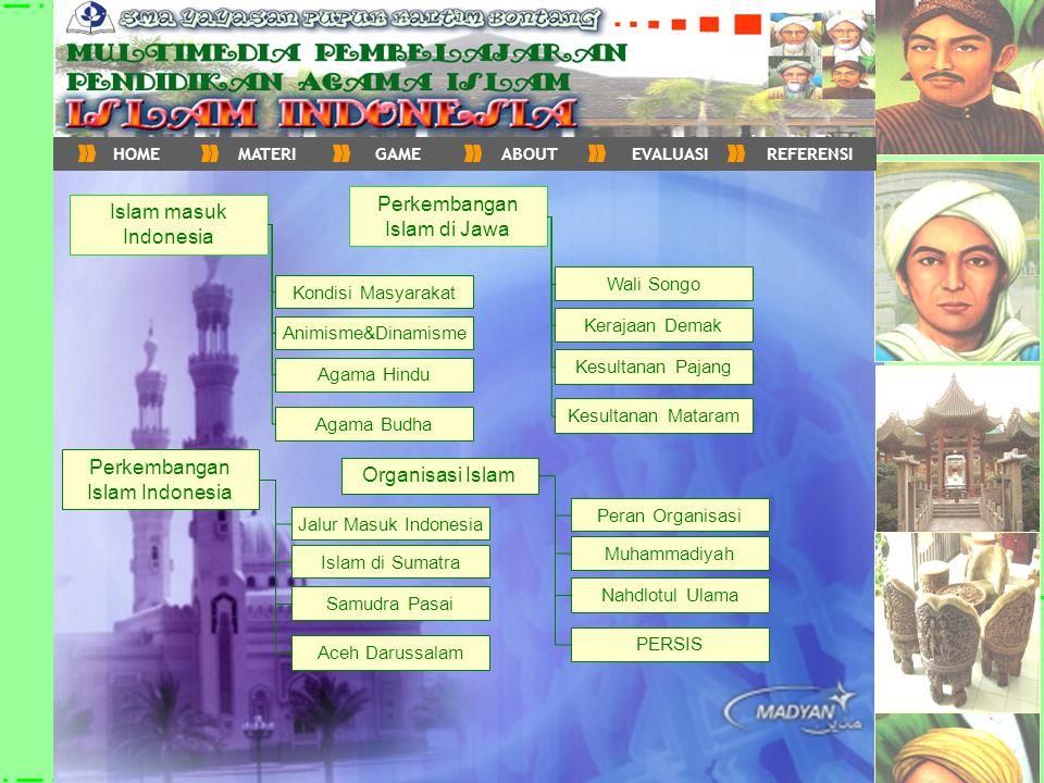 Kondisi Masyarakat Animisme&Dinamisme Agama Budha Agama Hindu Islam masuk Indonesia Jalur Masuk Indonesia Islam di Sumatra Aceh Darussalam Samudra Pas