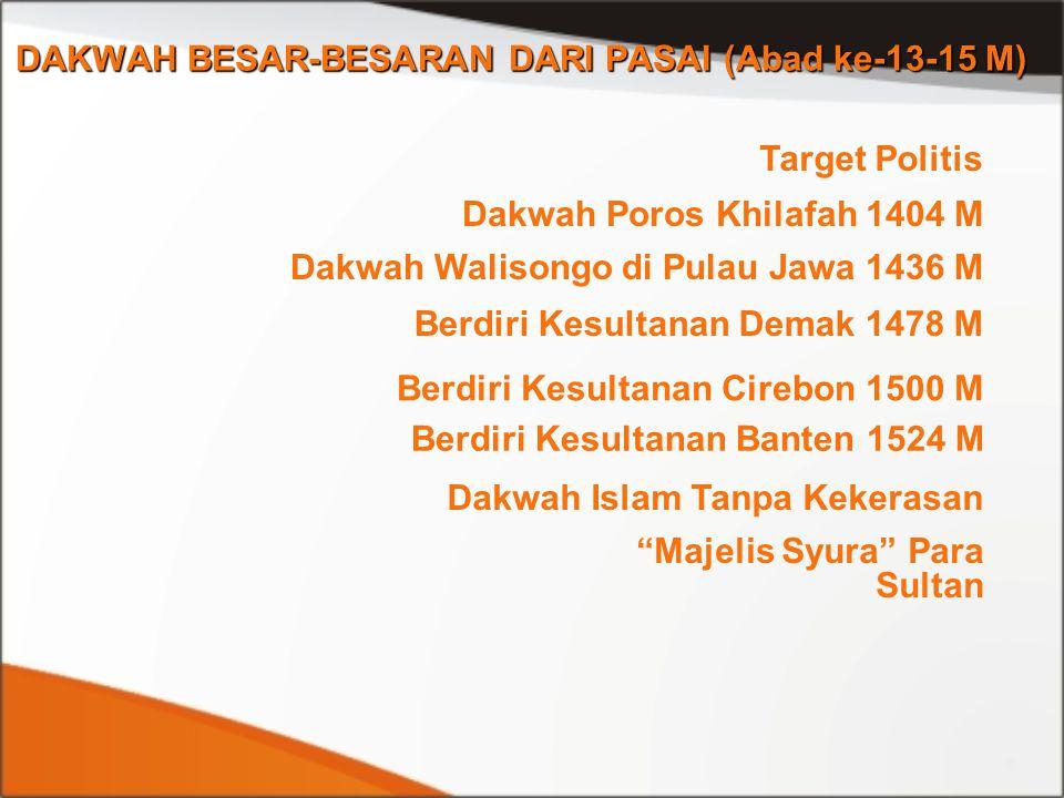 """DAKWAH BESAR-BESARAN DARI PASAI (Abad ke-13-15 M) """"Majelis Syura"""" Para Sultan Dakwah Islam Tanpa Kekerasan Berdiri Kesultanan Cirebon 1500 M Berdiri K"""