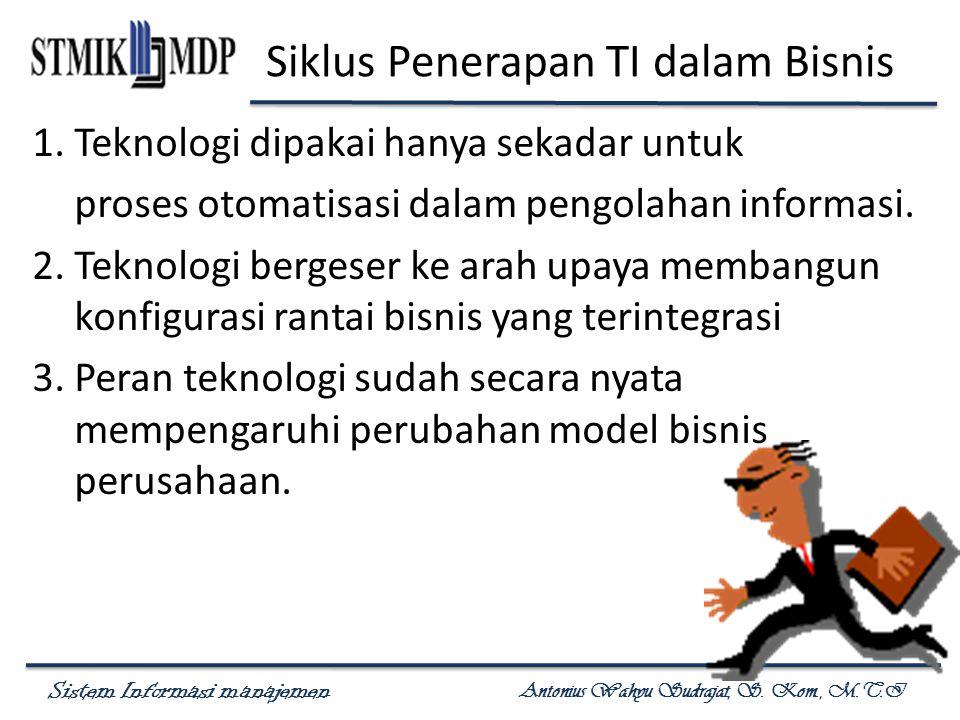 Sistem Informasi manajemen Antonius Wahyu Sudrajat, S. Kom., M.T.I Siklus Penerapan TI dalam Bisnis 1. Teknologi dipakai hanya sekadar untuk proses ot
