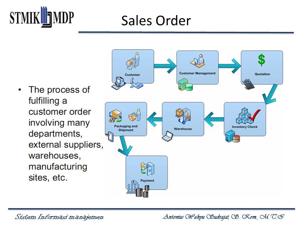 Sistem Informasi manajemen Antonius Wahyu Sudrajat, S. Kom., M.T.I Sales Order