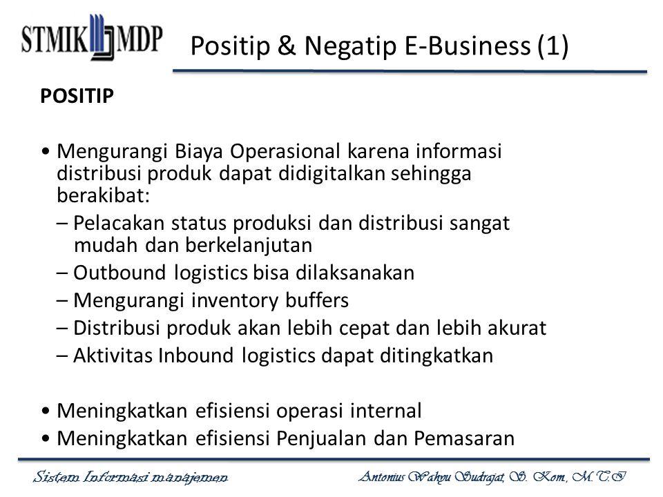 Sistem Informasi manajemen Antonius Wahyu Sudrajat, S. Kom., M.T.I Positip & Negatip E-Business (1) POSITIP Mengurangi Biaya Operasional karena inform