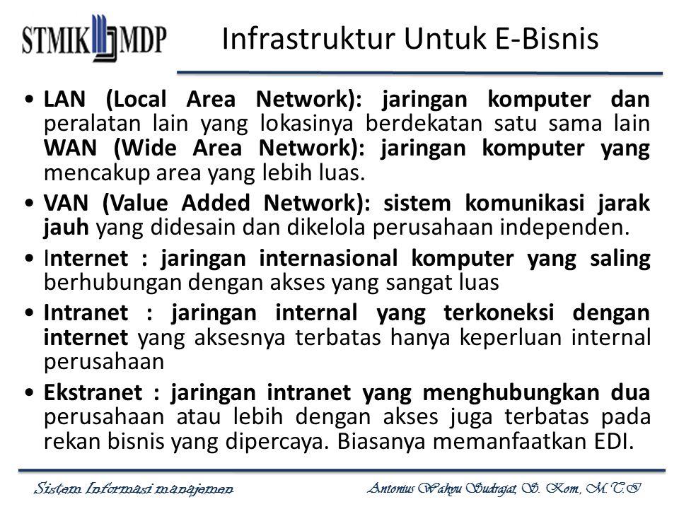 Sistem Informasi manajemen Antonius Wahyu Sudrajat, S. Kom., M.T.I Infrastruktur Untuk E-Bisnis LAN (Local Area Network): jaringan komputer dan perala