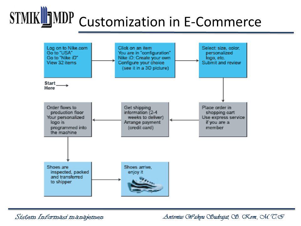 Sistem Informasi manajemen Antonius Wahyu Sudrajat, S. Kom., M.T.I Customization in E-Commerce