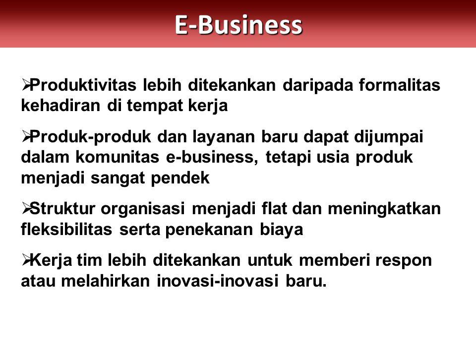 E-Business  Produktivitas lebih ditekankan daripada formalitas kehadiran di tempat kerja  Produk-produk dan layanan baru dapat dijumpai dalam komuni